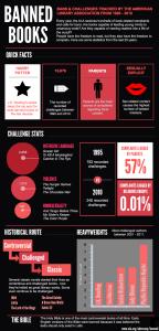 NairiApkarian_Infographic